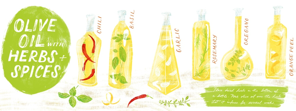 olive oil with herbs 1000