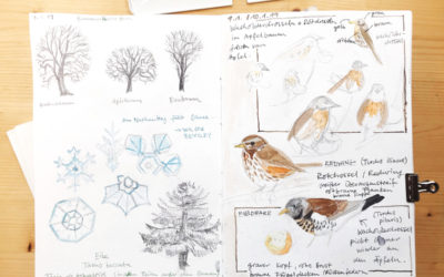 Drawing Ideas For The Winter Months